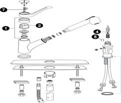 repair moen kitchen faucet single handle moen single handle faucet repair 7400 parts diagram delta kitchen