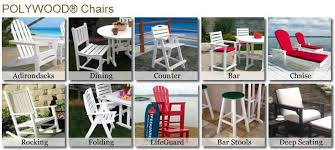 pvc lawn furniture plans plans free download periodic51atl