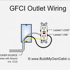 electrical gfci outlet wiring diagram stuffelectricity