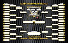 Monster Jam World Finals Xvii Garage Monster Jam