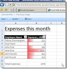 Excel Spreadsheet Simple Excel Services By Publishing A Spreadsheet To