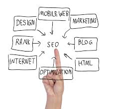 search engine optimization company