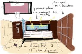surface chambre amenagement salle de bain surface ctpaz solutions à la