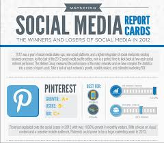 media caign template monthly social media report template 100 images seo call
