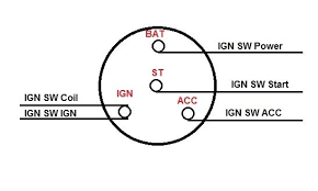 1971 ford f100 ignition switch wiring diagram 1973 ford f100