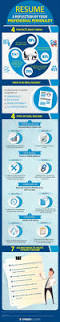 career builder resume search 58 best infographics images on pinterest infographics career learn the fun facts about job search market types of ideal resume and seven golden tricks to create a perfect resume