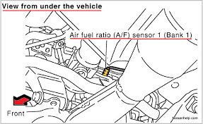 2003 nissan murano fuse box diagram wiring automotive wiring diagram