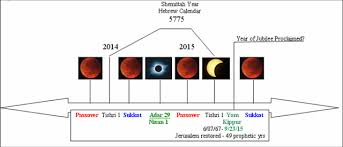 the 120 year end time generation 1897 2017 eclipse of the