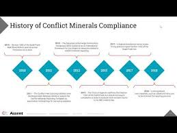 conflict minerals reporting template webinar expanding the definition of conflict minerals the