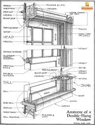 Window Blind Repairs 14 Best Sash Windows Technical Drawings Images On Pinterest Sash