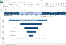 Sensitivity Analysis Excel Template Sensitivity Analysis In Excel Financial Modeling Course