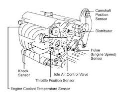 1995 volvo 850 knock sensor engine mechanical problem 1995 volvo