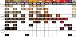 joico lumishine color swatch chart confessions of a cosmetologist