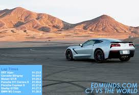mustang stingray 2014 pfadt race engineering 2014 corvette stingray vs dodge viper