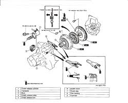 mazda 5 clutch diagram on mazda images tractor service and