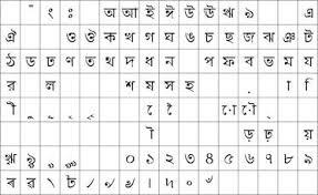 html input pattern hexadecimal codeinclude bangla ascii hexadecimal code unicode