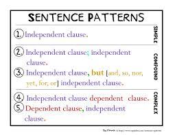 sentence pattern in english grammar sentence patterns 3rd 7th grade worksheet lesson planet l1