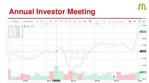 pattern energy investor relations mcdonald s investor relations plan