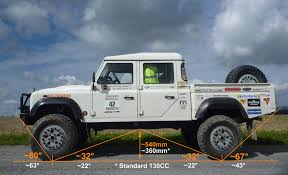 land rover defender 2010 file 100715rk pl02845 cut4000angles jpg wikimedia commons