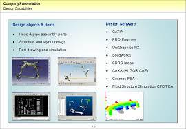 ami industries company presentation background 2 company
