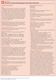 How To Palpate Subscapularis Chapter 26 Figures