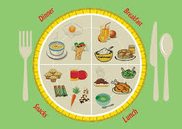 here is a sample diet chart for pregnant women