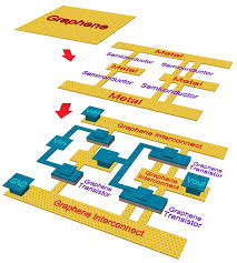 integrated circuits wiring diagram components