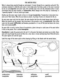 science activities super simple print go flip the flap water cycle