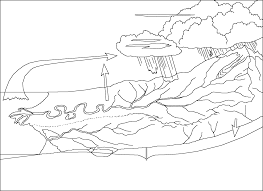 pictures water cycle coloring page 82 for free colouring pages