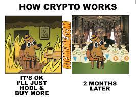 Bitcoin Meme - btcmeme buy or exchange bitcoin over 100 altcoins like