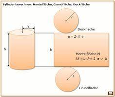 fläche zylinder berechnen würfel formeln volumen eines würfels oberfläche eines würfels