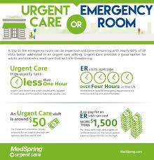 fresh emergency room costs home design image wonderful at