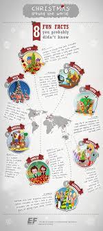 around the world facts ef