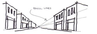 quick tips for urban sketching drawing pinterest urban