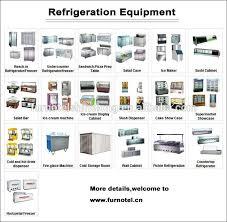 hotel kitchen equipment list on kitchen inside sale of banquet