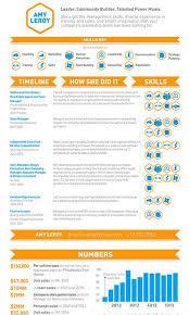 Employee Engagement Resume 17 Best Resume Images On Pinterest Infographic Resume