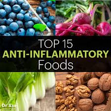 What Fruits Make You Go To The Bathroom Top 15 Anti Inflammatory Foods Dr Axe