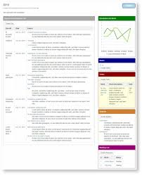 projectdoc display table macro with chart macro blog wiki add on for confluence use the chart macro green panel upper right on the diary year page to render the excitement and mood tracked by a developer