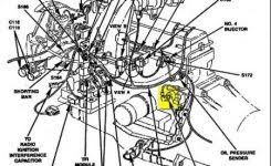 volvo engine diagrams volvo c engine diagram wiring diagrams