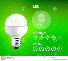 Compare Led Cfl Light Bulbs by Led Light Bulb Infographic With Approximate Estimate Of Energy And