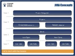 help desk project management jira service desk plugin makes it easy to find and remove software