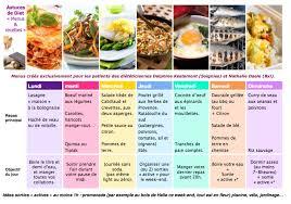 cuisiner le dimanche pour la semaine 6 semaines de menus printemps été evidiet