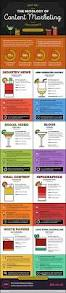 Periodic Table Of Mixology 10 Content Marketing Infographics For Your 2017 Reading List