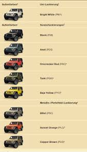 jeep rubicon colors 2014 2015 wrangler paint color sles jeep wrangler forum