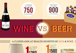 does light beer have less alcohol wine vs beer which is better infographic