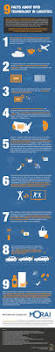 512 best supply chain logistics and more infographics images