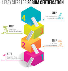 scrum release planning international scrum institute