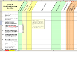 Planning Checklist Business Event Project by System Planning User Needs Assessment Software Justification