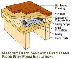 05 03d masonry foam gif