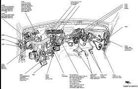 ford ranger 4x2 where is relay box 1 on my 97 ranger loc